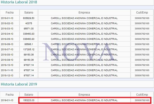 El gerente general de Cargill, Hugo Krajnc, quien fuera presidente de esa empresa y cuente además con el cargo de jefe de Prensa de Monsanto en la actualidad, carga en su espalda con varias irregularidades, principalmente con la AFIP. Evasión de impuestos, deudas y muchas cosas más.