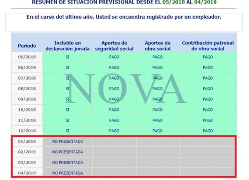 Los pagos de las declaraciones juradas, pendientes durante este 2019. (Foto: NOVA)
